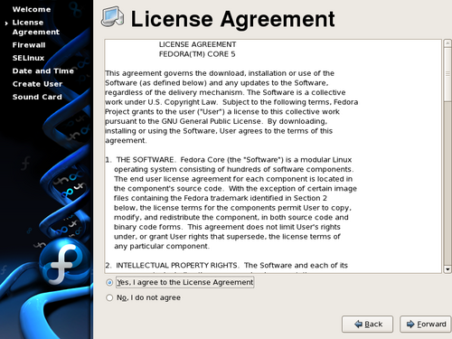 Licensing Agreement Trademark
